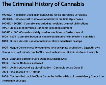 Cannabis through the years. Visit http://www.ukcia.org/culture/history/chrono.php for more in depth details.